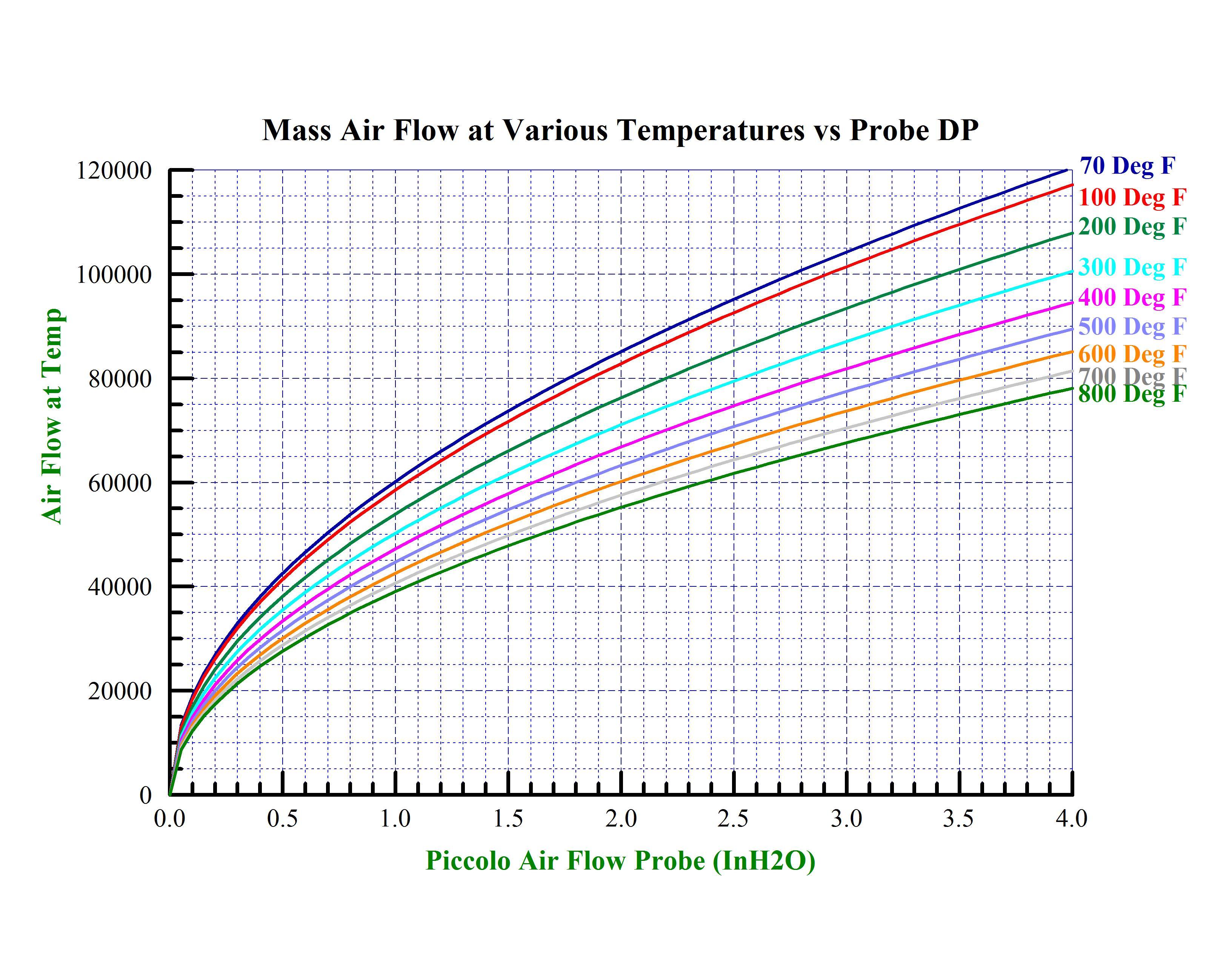 flow measurement 1
